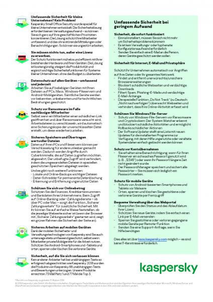Kaspersky Small Office Security Datasheet